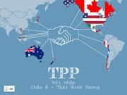 《跨太平洋伙伴关系协定》:历史性的协定