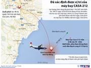 越南CASA-212和SU30 MK2两架飞机搜救工作最新进展