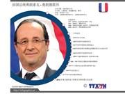法国总统弗朗索瓦 · 奥朗德简历