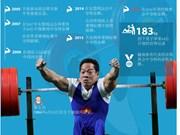 越南举重运动员黎文功