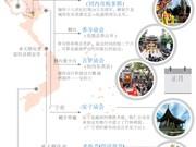 越南正月各大型庙会活动简介