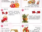 越南传统节日