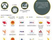 Vietnam ICT Index 2016: 岘港稳居榜首