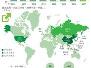 越南蔬果出口呈快速增长态势