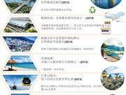 图表新闻:越南岘港市之最
