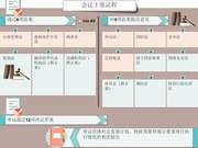 图表新闻:越南第十四届国会第四次会议23日召开 会议共计26天
