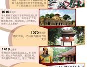 图表新闻:越南各个狗年著名历史事件