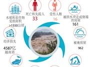 图表新闻:越南北部山区暴雨洪灾伤亡人数增至33人