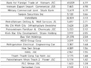越南证券市场接纳来自韩国的交易型开放式指数基金(ETF)