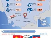 柬埔寨王国与越柬关系