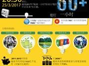 """越南积极响应2017年""""地球一小时""""活动"""