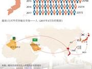 2017年前3月越南全国出国务工人员2.25万多人