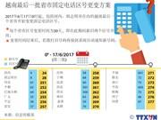越南最后一批省市固定电话区号更变方案
