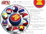 图表新闻:东盟发展历程大事记