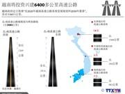 越南将投资兴建6400多公里高速公路