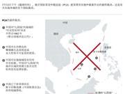 菲东海仲裁案的最终裁决:中国在东海没有历史性权利