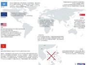 菲律宾东海仲裁案的最终裁决:世界各国对此作出的反映