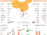 越南与中国的全面战略合作伙伴关系