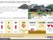 越南中部与西原地区受洪灾影响严重