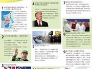越通社评选2016年世界十大新闻事件