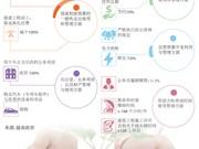 越南2017年厉行节约反浪费目标