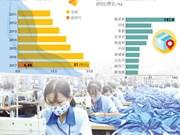 2017年纺织品出口有望增长10%