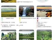 越南安沛省著名旅游景点简介