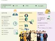 越南外国劳务人员将需缴纳社会保险