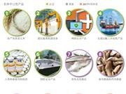 越南国家产品名单