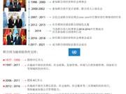 图表新闻:越南与联合国—— 合作发展的成功典型