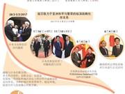 图表新闻:进一步深化越日致力于亚洲和平与繁荣的纵深战略伙伴关系
