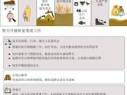 图表新闻:越南竭尽全力开展救灾重建工作