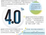 图表新闻:2018年世界经济论坛东盟峰会将在河内举行