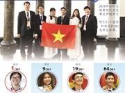 图表新闻:越南学生首次在国际生物学奥林匹克竞赛获得的成绩最高