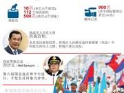 图表新闻:柬埔寨第六届国会选举 人民党宣布取得压倒性胜利