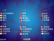 2019亚洲杯预选赛分组出炉:越南男足队列在C组