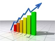 越南全年GDP增速有望达6.7%以上