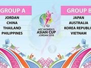 2018年女足亚洲杯决赛阶段分组抽签结果出炉 越南女足队遭遇日澳韩三支强手