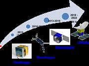 """越南""""微龙号""""卫星将于2018年底发射升空"""