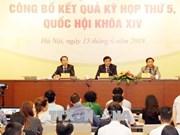 第十四届国会第五次会议:国会议事方式有变化  从发表意见转为争论