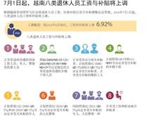 图表新闻:7月1日起越南八类退休人员工资与补贴将上调