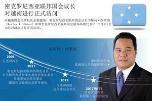 图表新闻:密克罗尼西亚联邦国会议长对越南进行正式访问